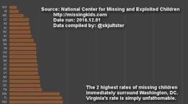 missing_children_statistics_02